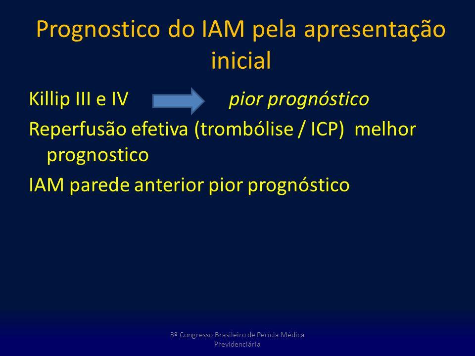 Prognostico do IAM pela apresentação inicial Killip III e IV pior prognóstico Reperfusão efetiva (trombólise / ICP) melhor prognostico IAM parede ante