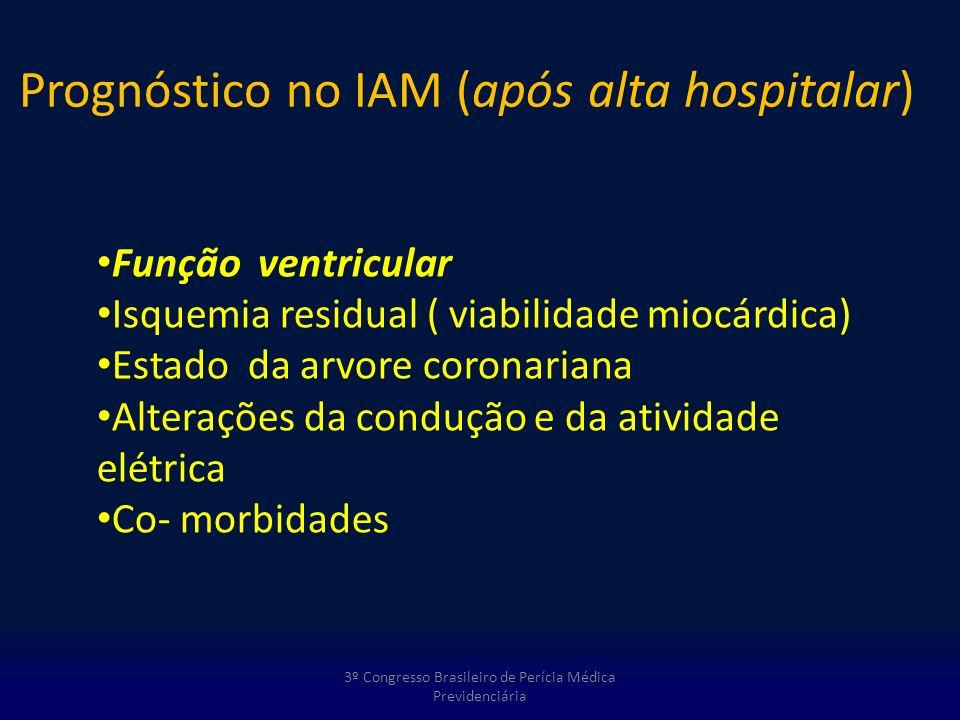 Prognóstico no IAM (após alta hospitalar) 3º Congresso Brasileiro de Perícia Médica Previdenciária Função ventricular Isquemia residual ( viabilidade