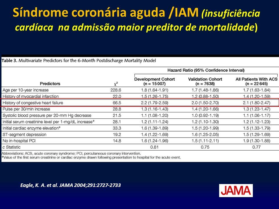 Síndrome coronária aguda /IAM (insuficiência cardíaca na admissão maior preditor de mortalidade) Eagle, K. A. et al. JAMA 2004;291:2727-2733