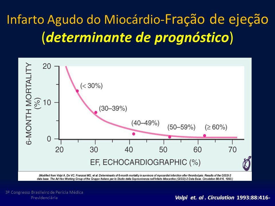 Infarto Agudo do Miocárdio- Fração de ejeção (determinante de prognóstico) 3º Congresso Brasileiro de Perícia Médica Previdenciária Volpi et. al. Circ