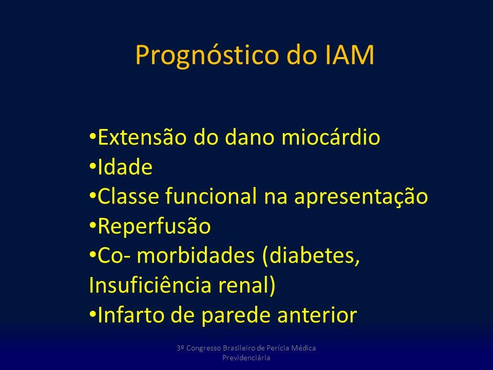 3º Congresso Brasileiro de Perícia Médica Previdenciária Prognóstico do IAM Extensão do dano miocárdio Idade Classe funcional na apresentação Reperfus