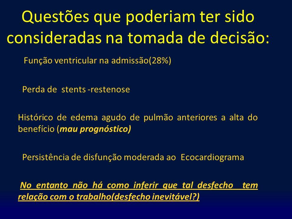 Função ventricular na admissão(28%) Perda de stents -restenose Histórico de edema agudo de pulmão anteriores a alta do benefício (mau prognóstico) Per