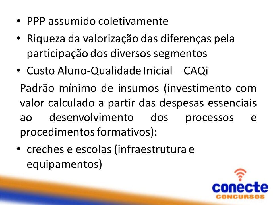 PPP assumido coletivamente Riqueza da valorização das diferenças pela participação dos diversos segmentos Custo Aluno-Qualidade Inicial – CAQi Padrão