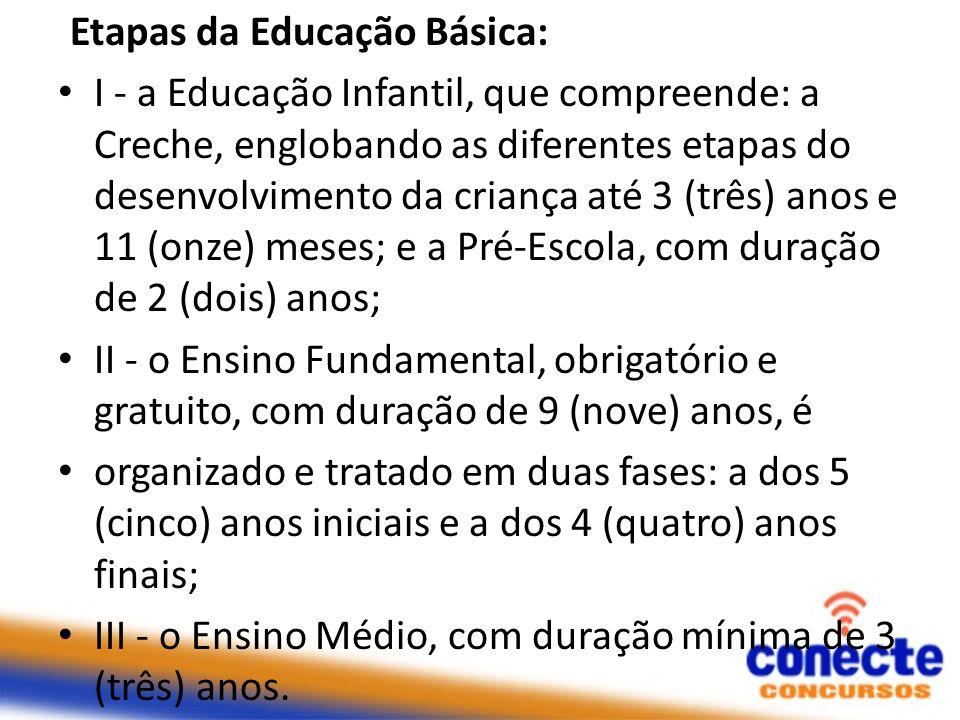 Etapas da Educação Básica: I - a Educação Infantil, que compreende: a Creche, englobando as diferentes etapas do desenvolvimento da criança até 3 (trê