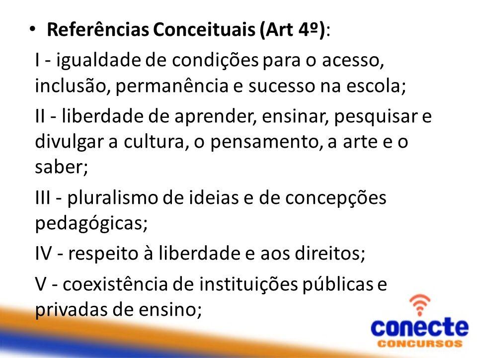 Referências Conceituais (Art 4º): I - igualdade de condições para o acesso, inclusão, permanência e sucesso na escola; II - liberdade de aprender, ens