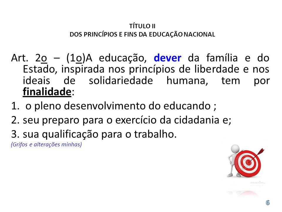 TÍTULO II DOS PRINCÍPIOS E FINS DA EDUCAÇÃO NACIONAL Art. 2o – (1o)A educação, dever da família e do Estado, inspirada nos princípios de liberdade e n
