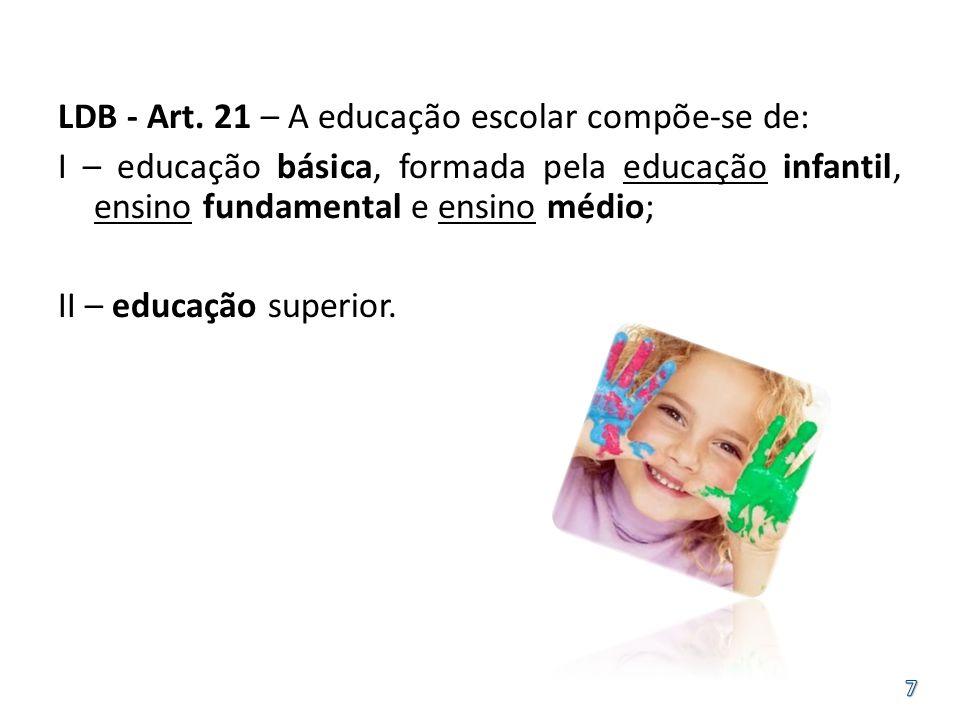 LDB - Art. 21 – A educação escolar compõe-se de: I – educação básica, formada pela educação infantil, ensino fundamental e ensino médio; II – educação
