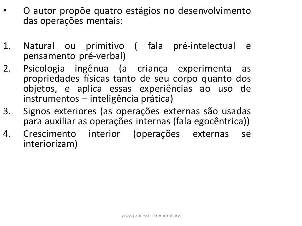 www.professorhamurabi.org O autor propõe quatro estágios no desenvolvimento das operações mentais: 1.Natural ou primitivo ( fala pré-intelectual e pen