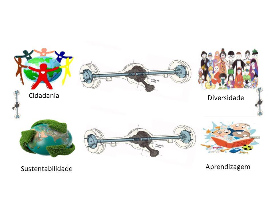 TÍTULO II DOS PRINCÍPIOS E FINS DA EDUCAÇÃO NACIONAL Art.