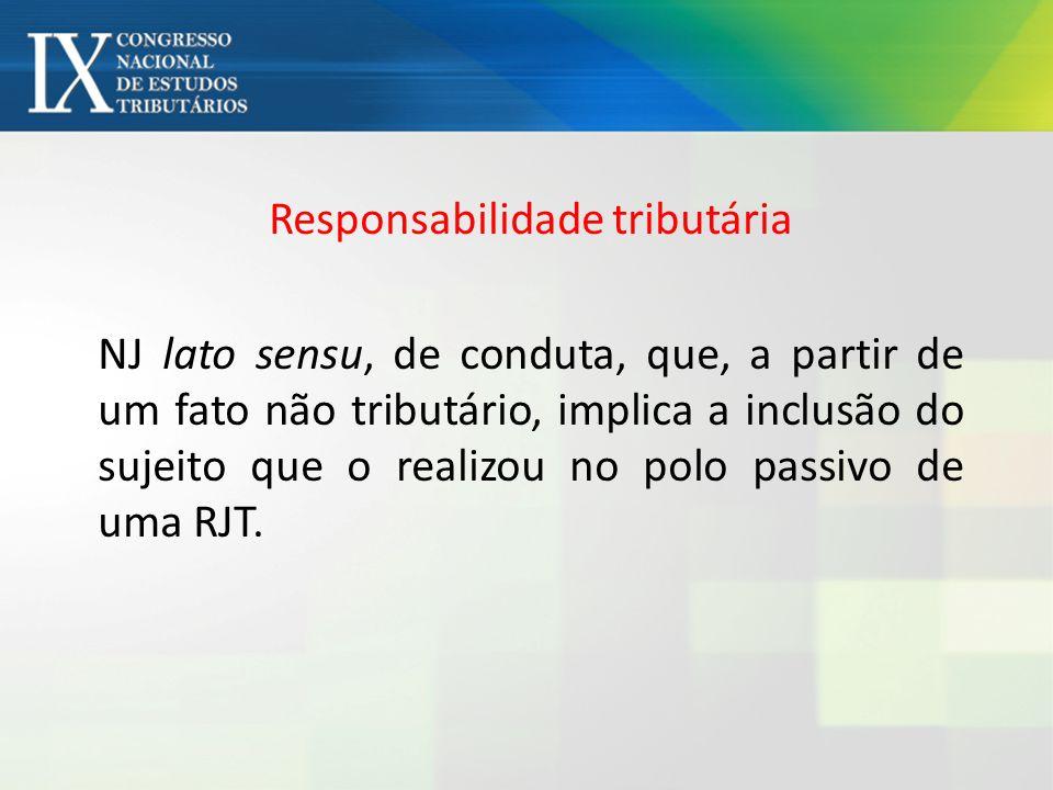 Características da responsabilidade tributária: Pessoal Subsidiária Solidária