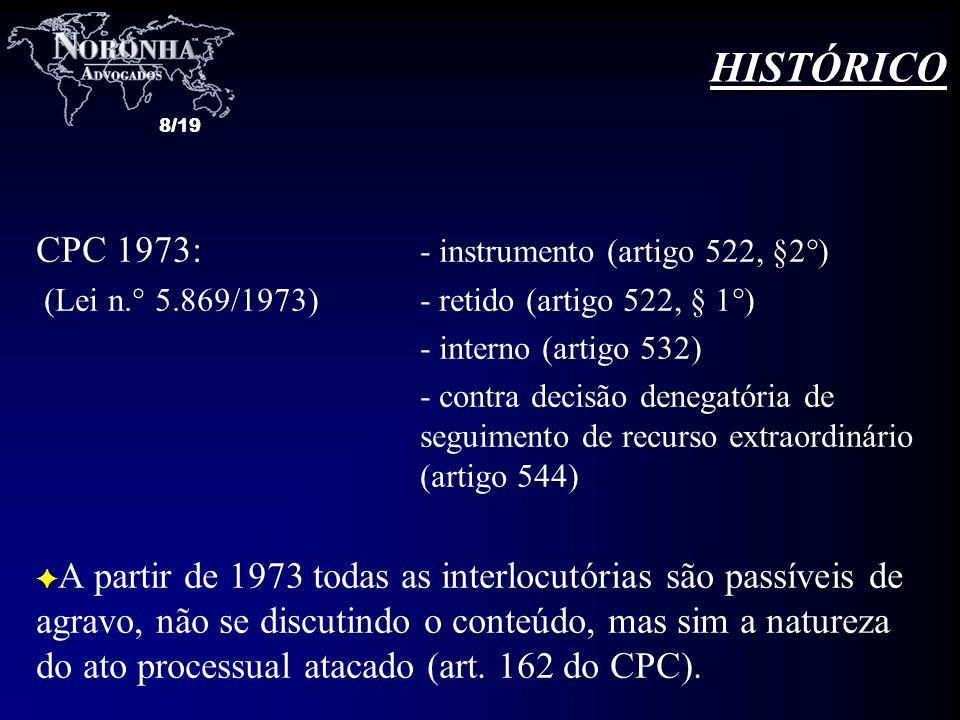 8/19 CPC 1973: - instrumento (artigo 522, §2°) (Lei n.° 5.869/1973) - retido (artigo 522, § 1°) - interno (artigo 532) - contra decisão denegatória de