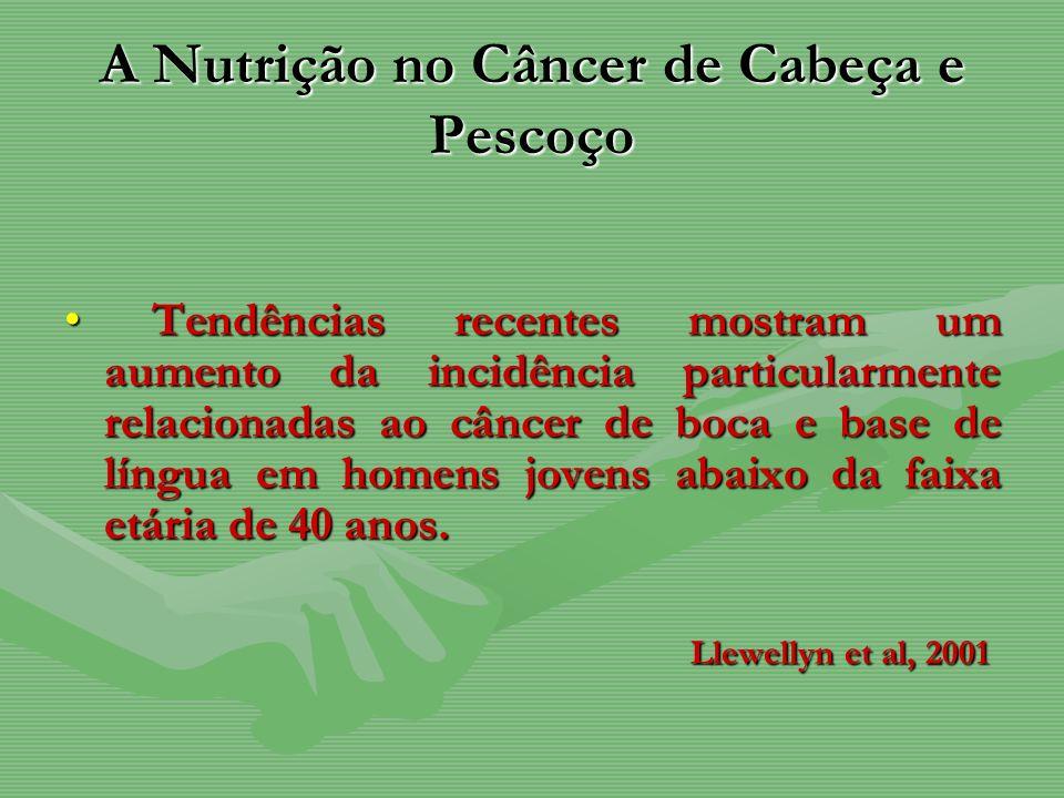 A Nutrição no Câncer de Cabeça e Pescoço Principais fatores : fumo; álcool; radiação solar; dieta; microorganismos e deficiências imunológicas; exposição Ocupacional.