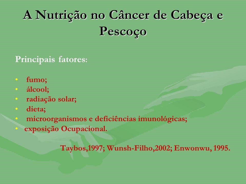 A Nutrição no Câncer de Cabeça e Pescoço Principais fatores : fumo; álcool; radiação solar; dieta; microorganismos e deficiências imunológicas; exposi