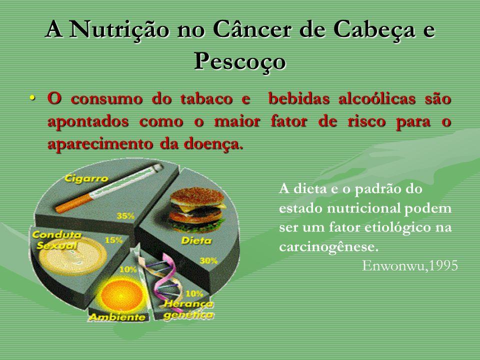 A Nutrição no Câncer de Cabeça e Pescoço O consumo do tabaco e bebidas alcoólicas são apontados como o maior fator de risco para o aparecimento da doe
