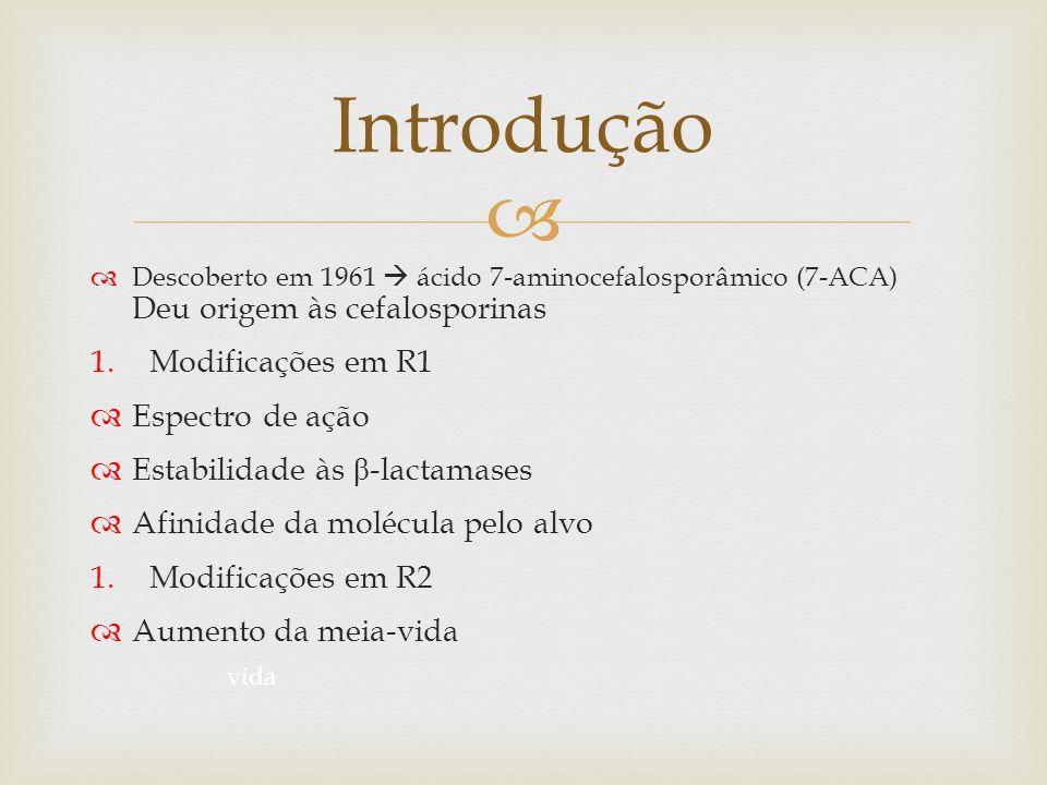 Descoberto em 1961 ácido 7-aminocefalosporâmico (7-ACA) Deu origem às cefalosporinas 1.Modificações em R1 Espectro de ação Estabilidade às β -lactamas