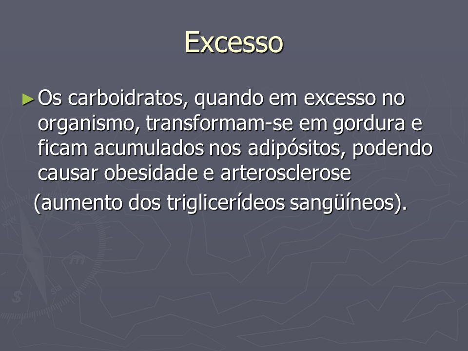 Excesso Os carboidratos, quando em excesso no organismo, transformam-se em gordura e ficam acumulados nos adipósitos, podendo causar obesidade e arter