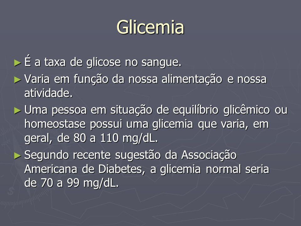 Glicemia É a taxa de glicose no sangue. É a taxa de glicose no sangue. Varia em função da nossa alimentação e nossa atividade. Varia em função da noss