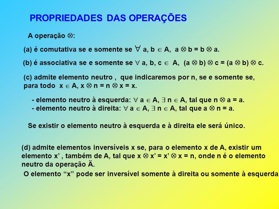PROPRIEDADES DAS OPERAÇÕES (a) é comutativa se e somente se a, b A, a b = b a.