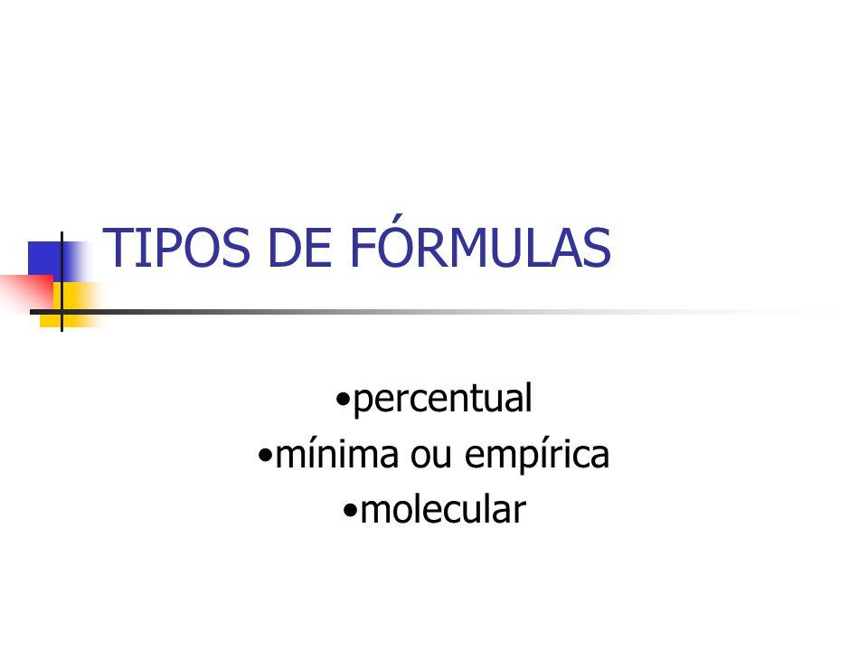 TIPOS DE FÓRMULAS percentual mínima ou empírica molecular
