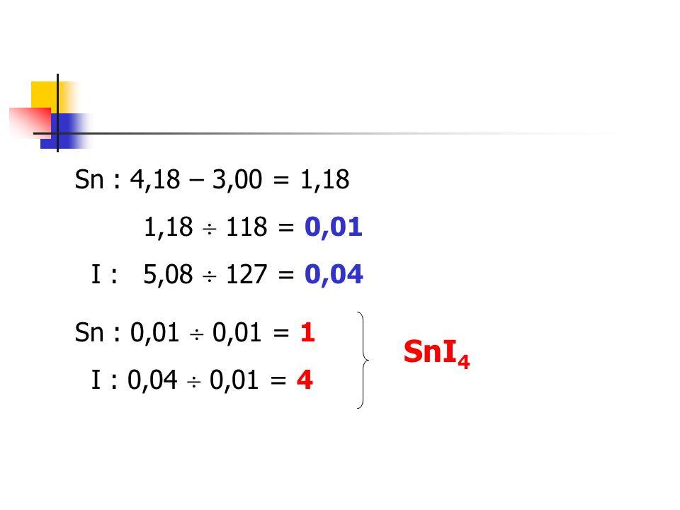 Sn : 4,18 – 3,00 = 1,18 1,18 118 = 0,01 I : 5,08 127 = 0,04 Sn : 0,01 0,01 = 1 I : 0,04 0,01 = 4 SnI 4