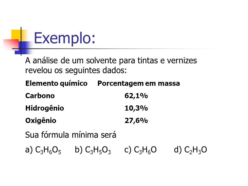 Exemplo: A análise de um solvente para tintas e vernizes revelou os seguintes dados: Elemento químico Porcentagem em massa Carbono62,1% Hidrogênio10,3% Oxigênio27,6% Sua fórmula mínima será a) C 3 H 6 O 5 b) C 3 H 5 O 3 c) C 3 H 6 Od) C 2 H 3 O