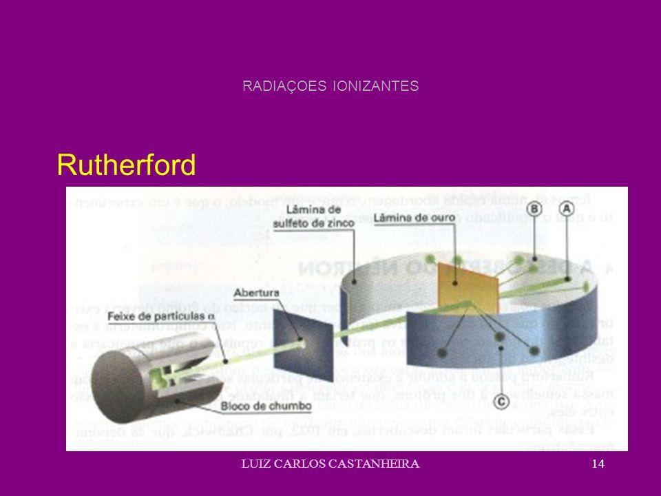 LUIZ CARLOS CASTANHEIRA14 RADIAÇOES IONIZANTES Rutherford