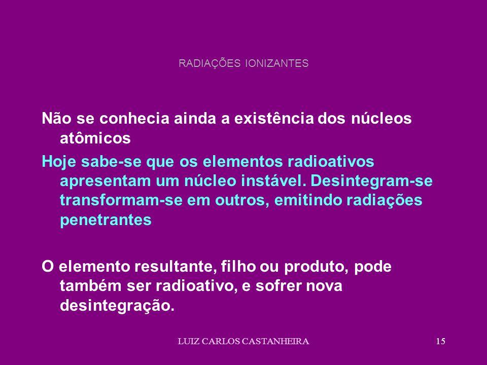 LUIZ CARLOS CASTANHEIRA15 RADIAÇÕES IONIZANTES Não se conhecia ainda a existência dos núcleos atômicos Hoje sabe-se que os elementos radioativos apres