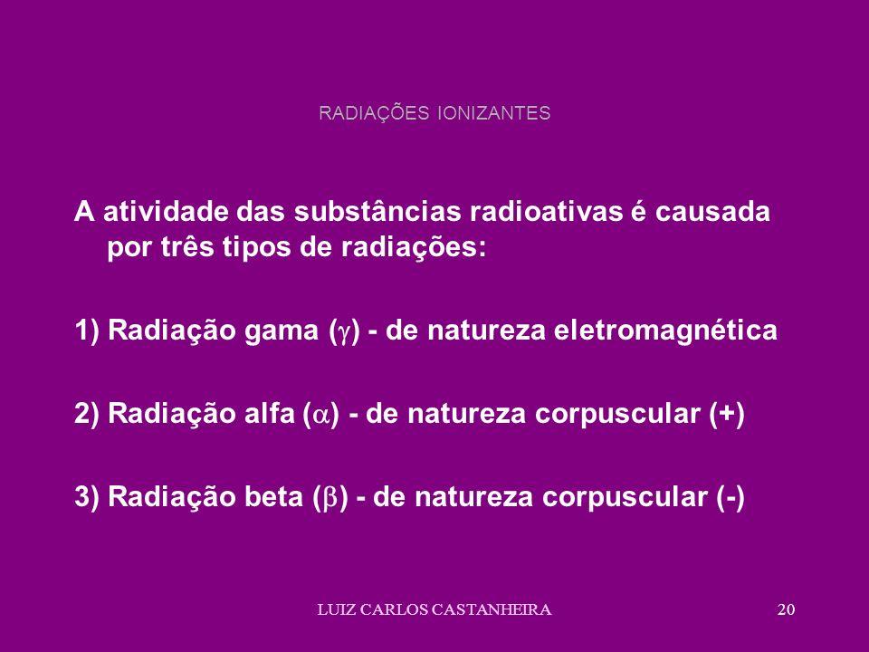 LUIZ CARLOS CASTANHEIRA20 RADIAÇÕES IONIZANTES A atividade das substâncias radioativas é causada por três tipos de radiações: 1) Radiação gama ( ) - d