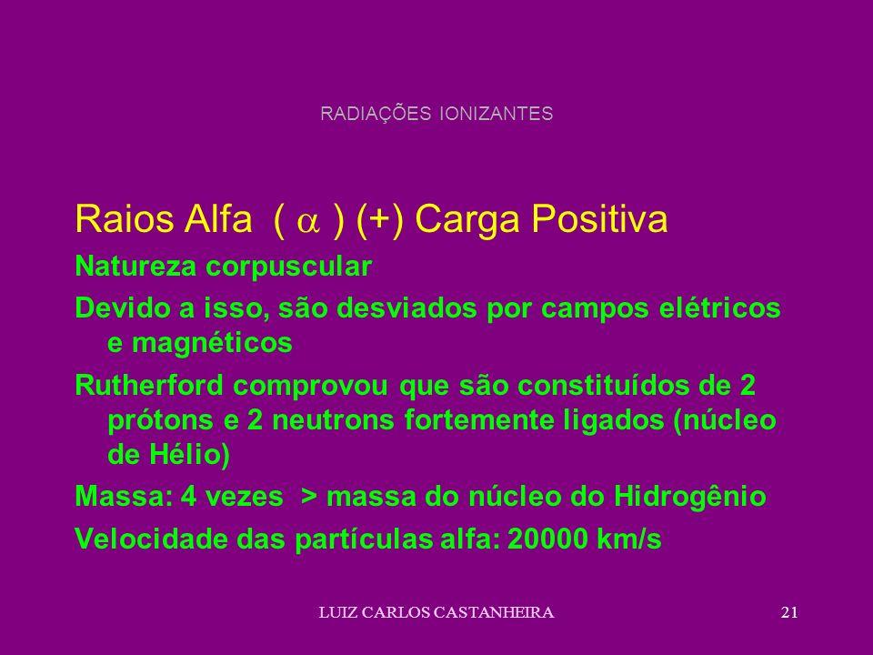 LUIZ CARLOS CASTANHEIRA21 RADIAÇÕES IONIZANTES Raios Alfa ( ) (+) Carga Positiva Natureza corpuscular Devido a isso, são desviados por campos elétrico