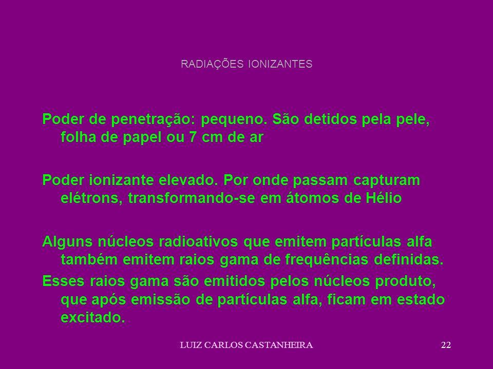 LUIZ CARLOS CASTANHEIRA22 RADIAÇÕES IONIZANTES Poder de penetração: pequeno. São detidos pela pele, folha de papel ou 7 cm de ar Poder ionizante eleva