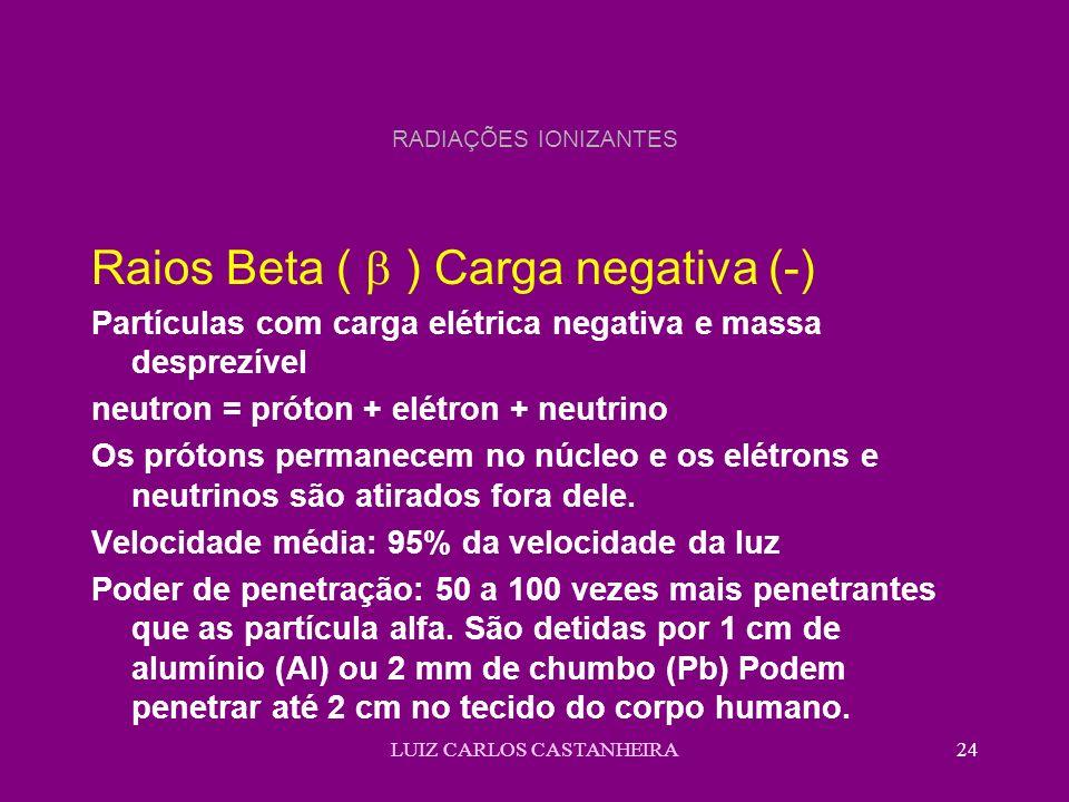 LUIZ CARLOS CASTANHEIRA24 RADIAÇÕES IONIZANTES Raios Beta ( ) Carga negativa (-) Partículas com carga elétrica negativa e massa desprezível neutron = próton + elétron + neutrino Os prótons permanecem no núcleo e os elétrons e neutrinos são atirados fora dele.