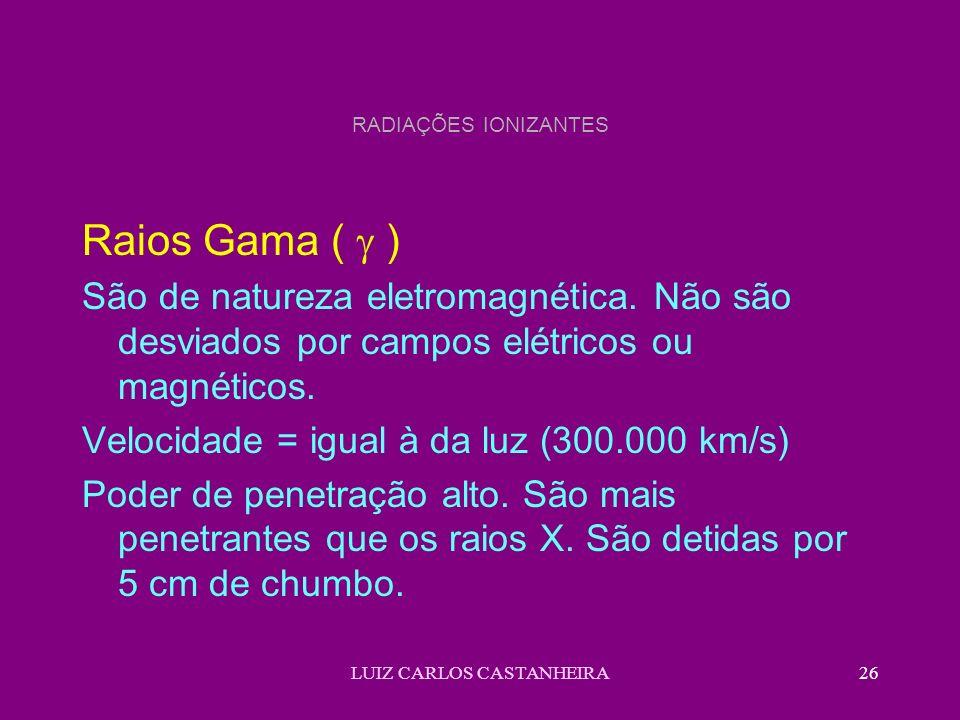LUIZ CARLOS CASTANHEIRA26 RADIAÇÕES IONIZANTES Raios Gama ( ) São de natureza eletromagnética. Não são desviados por campos elétricos ou magnéticos. V