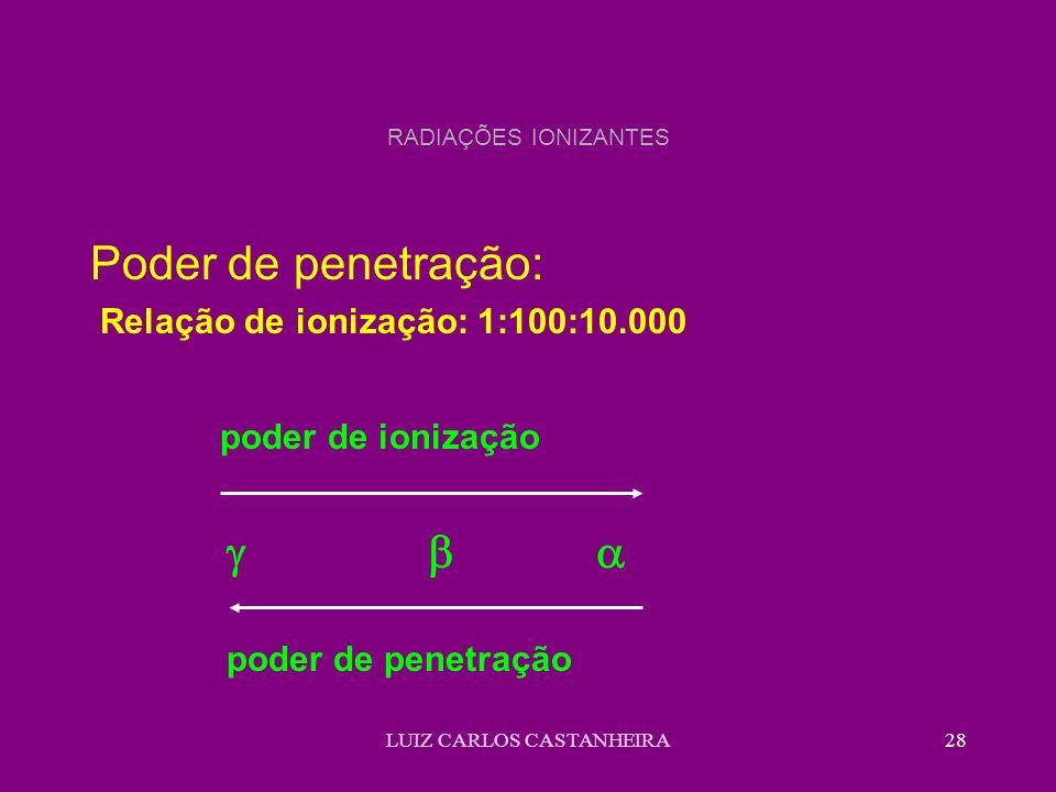 LUIZ CARLOS CASTANHEIRA28 RADIAÇÕES IONIZANTES Poder de penetração: Relação de ionização: 1:100:10.000 poder de ionização poder de penetração