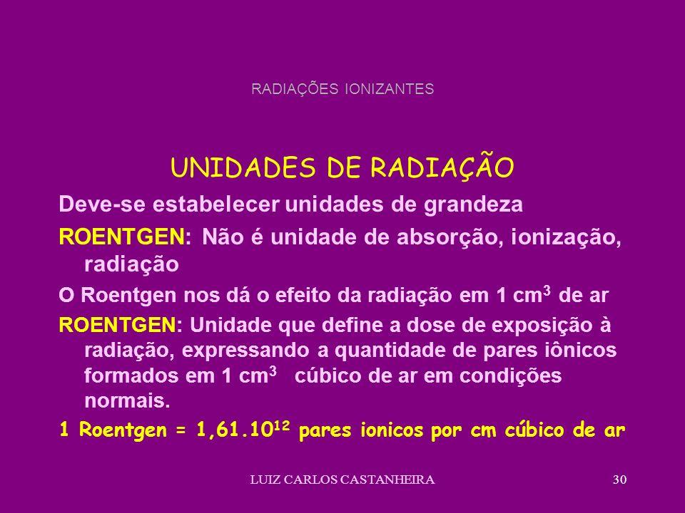LUIZ CARLOS CASTANHEIRA30 RADIAÇÕES IONIZANTES UNIDADES DE RADIAÇÃO Deve-se estabelecer unidades de grandeza ROENTGEN: Não é unidade de absorção, ioni