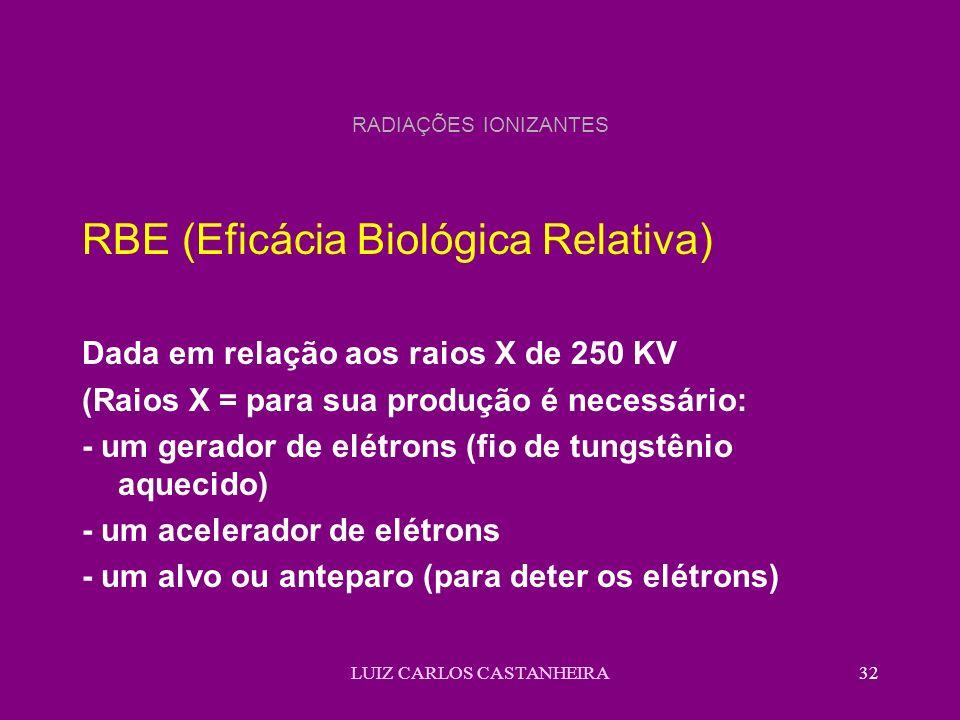 LUIZ CARLOS CASTANHEIRA32 RADIAÇÕES IONIZANTES RBE (Eficácia Biológica Relativa) Dada em relação aos raios X de 250 KV (Raios X = para sua produção é necessário: - um gerador de elétrons (fio de tungstênio aquecido) - um acelerador de elétrons - um alvo ou anteparo (para deter os elétrons)