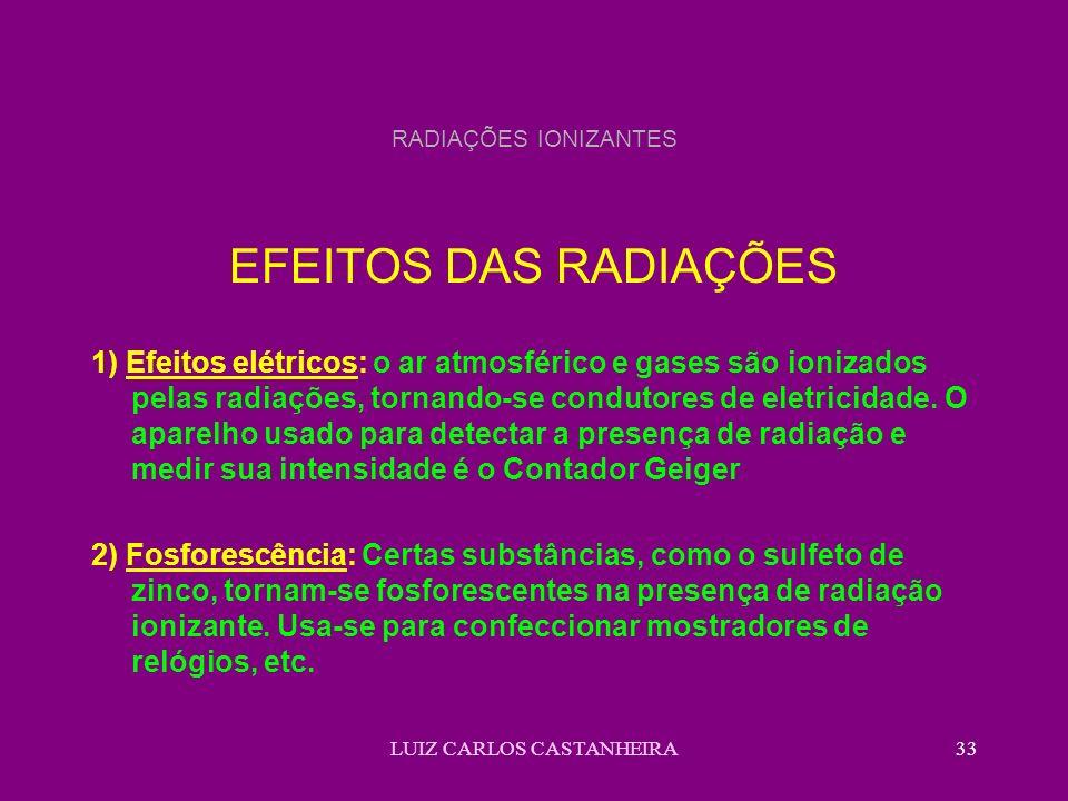 LUIZ CARLOS CASTANHEIRA33 RADIAÇÕES IONIZANTES EFEITOS DAS RADIAÇÕES 1) Efeitos elétricos: o ar atmosférico e gases são ionizados pelas radiações, tornando-se condutores de eletricidade.