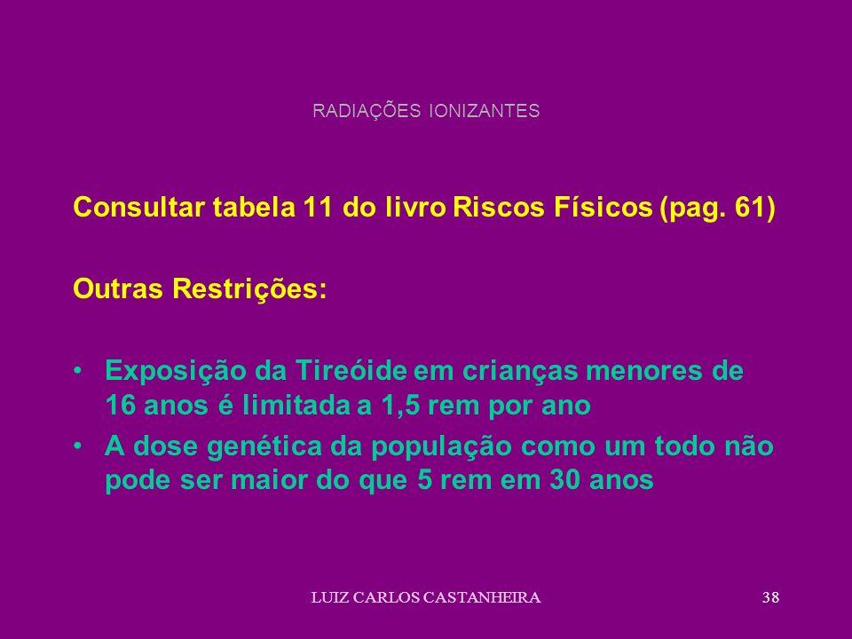 LUIZ CARLOS CASTANHEIRA38 RADIAÇÕES IONIZANTES Consultar tabela 11 do livro Riscos Físicos (pag. 61) Outras Restrições: Exposição da Tireóide em crian