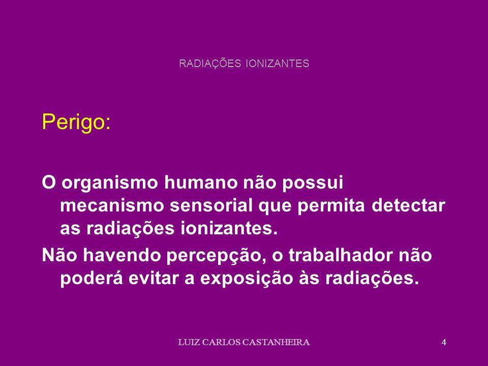 LUIZ CARLOS CASTANHEIRA15 RADIAÇÕES IONIZANTES Não se conhecia ainda a existência dos núcleos atômicos Hoje sabe-se que os elementos radioativos apresentam um núcleo instável.