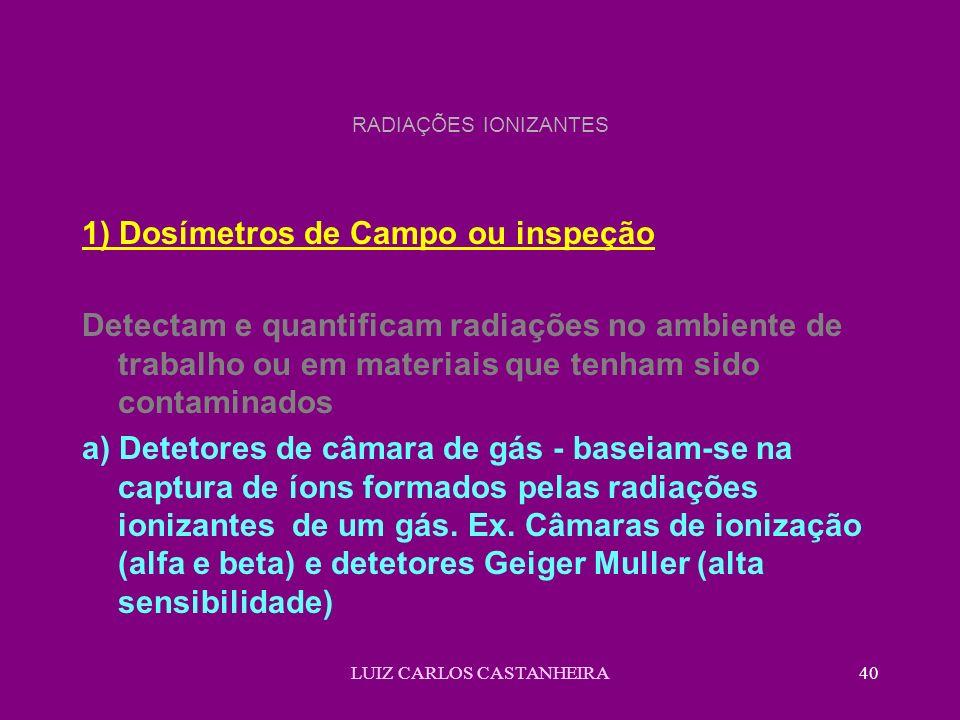 LUIZ CARLOS CASTANHEIRA40 RADIAÇÕES IONIZANTES 1) Dosímetros de Campo ou inspeção Detectam e quantificam radiações no ambiente de trabalho ou em materiais que tenham sido contaminados a) Detetores de câmara de gás - baseiam-se na captura de íons formados pelas radiações ionizantes de um gás.