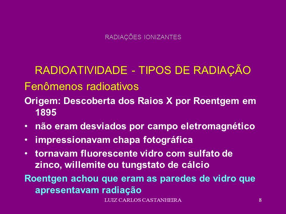 LUIZ CARLOS CASTANHEIRA8 RADIAÇÕES IONIZANTES RADIOATIVIDADE - TIPOS DE RADIAÇÃO Fenômenos radioativos Origem: Descoberta dos Raios X por Roentgem em 1895 não eram desviados por campo eletromagnético impressionavam chapa fotográfica tornavam fluorescente vidro com sulfato de zinco, willemite ou tungstato de cálcio Roentgen achou que eram as paredes de vidro que apresentavam radiação