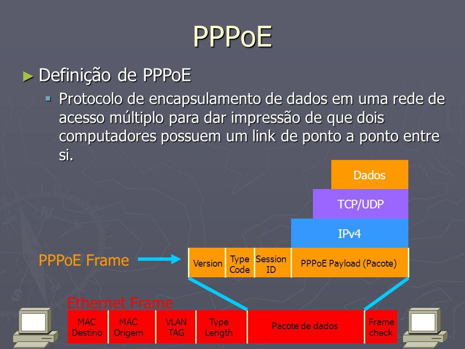 PPPoE Definição de PPPoE Definição de PPPoE Protocolo de encapsulamento de dados em uma rede de acesso múltiplo para dar impressão de que dois computa