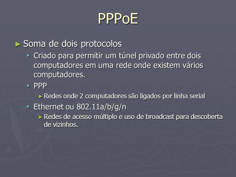 PPPoE Detalhes do protocolo PPP Detalhes do protocolo PPP Redes onde 2 computadores são ligados por linha serial Redes onde 2 computadores são ligados por linha serial Um computador só tem um vizinho: aquele que está do outro lado do cabo, assim, não é necessário endereço físico (MAC) para enviar quadros.