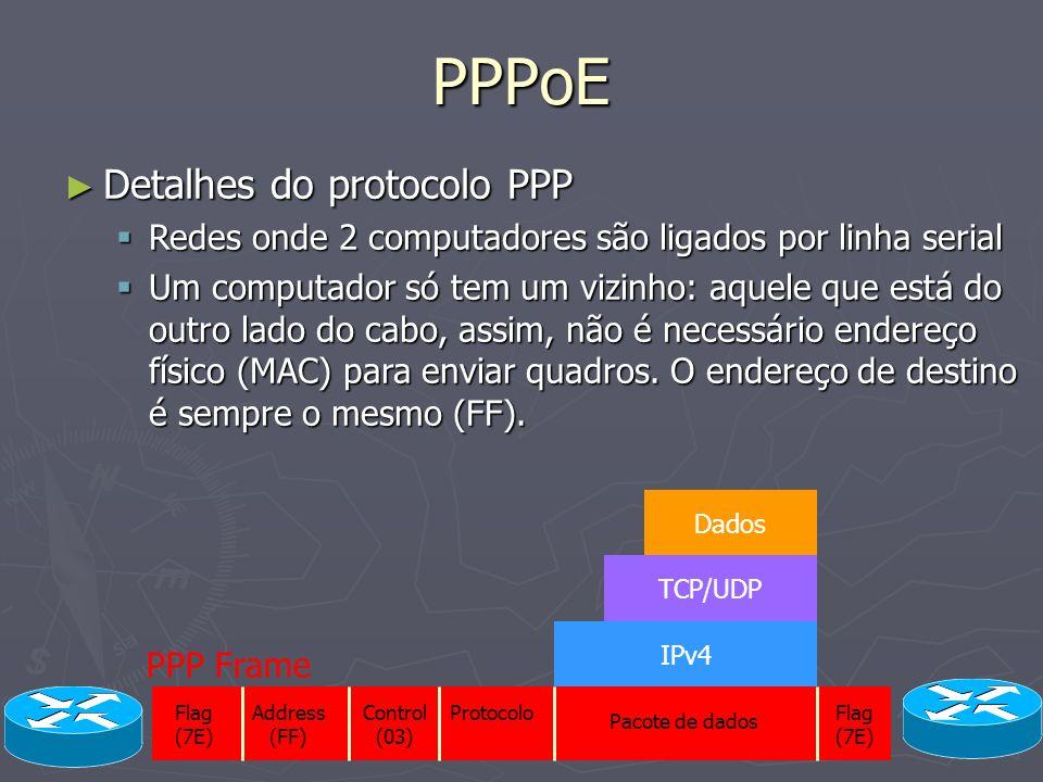 PPPoE Detalhes do protocolo Ethernet ou 802.11a/b/g/n Detalhes do protocolo Ethernet ou 802.11a/b/g/n Rede de acesso múltiplo Rede de acesso múltiplo Um computador pode ter vários vizinhos, assim, é necessário enviar um broadcast (pacote recebido por todos) para perguntar quem é o computador que possui o serviço desejado.