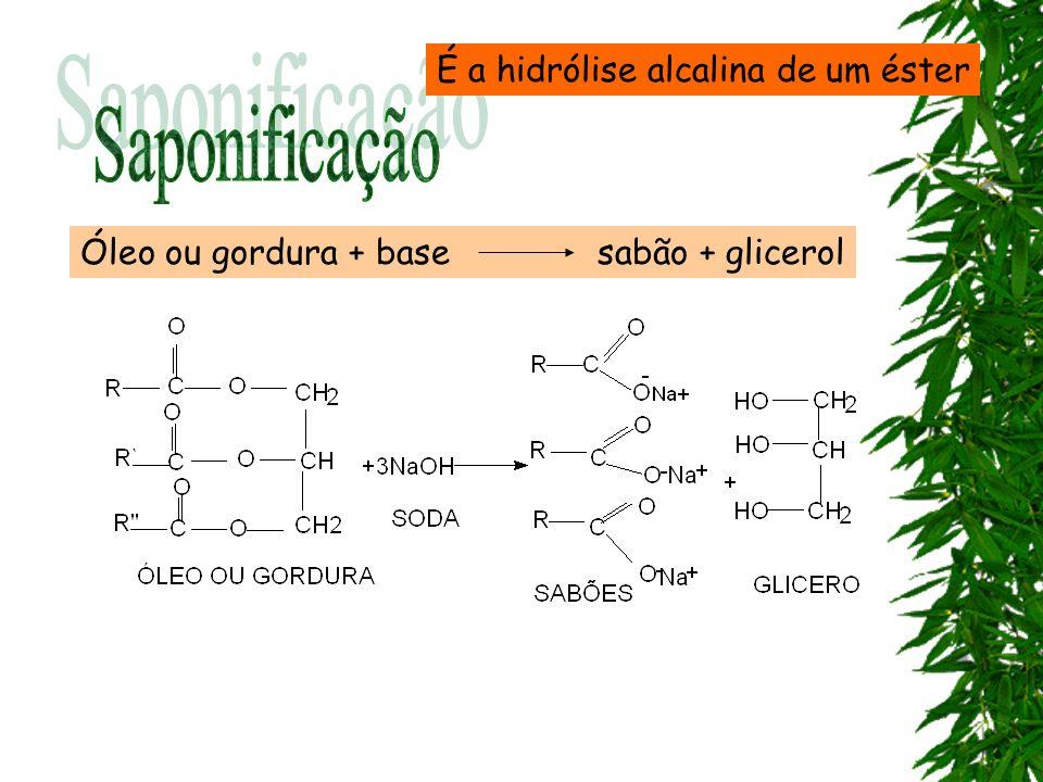 É a hidrólise alcalina de um éster Óleo ou gordura + base sabão + glicerol