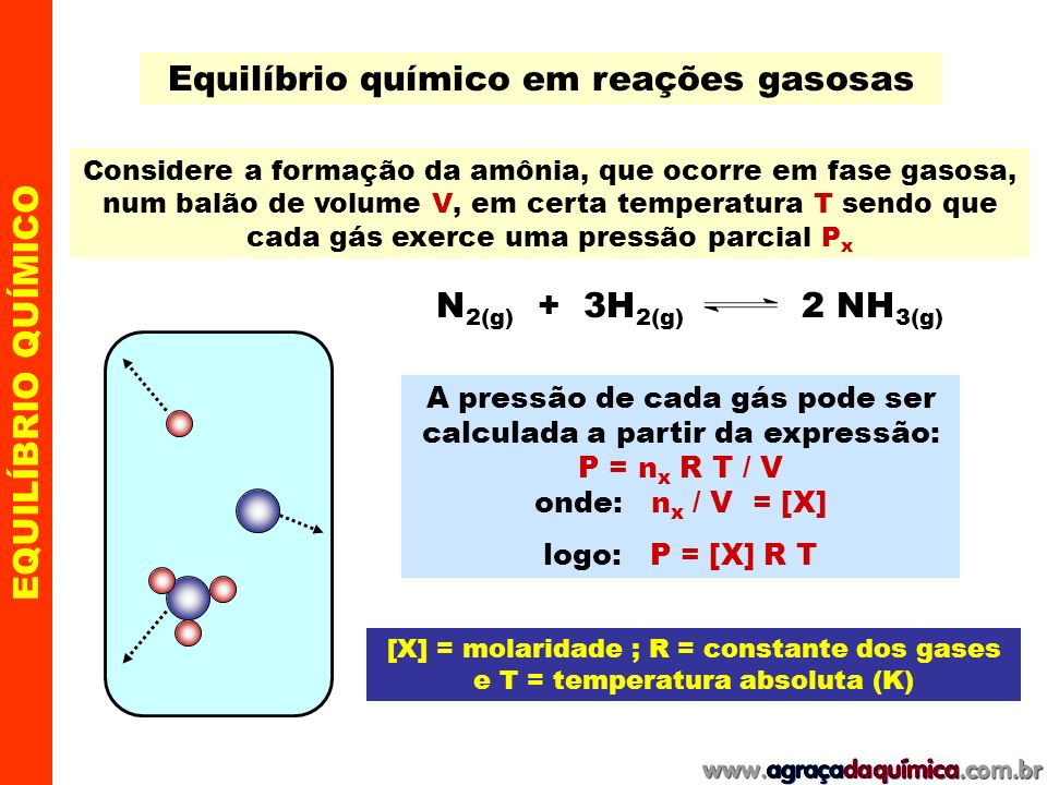 EQUILÍBRIO QUÍMICO Algumas reações e as constantes K c (em função de concentrações) Generalizando K c = [Produtos] p / [Reagentes] r Reação Constantes N 2 + 3H 2 2NH 3 K c = [NH 3 ] 2 / [N 2 ].[H 2 ] 3 PCl 5 PCl 3 + Cl 2 K c = [PCl 3 ].[Cl 2 ] / [PCl 5 ] SO 3 + 1/2 O 2 SO 3 K c = [SO 3 ] / [SO 2 ].[O 2 ] 1/2 2H 2 + S 2 2H 2 S K c = [H 2 S] 2 / [H 2 ] 2.[S 2 ]
