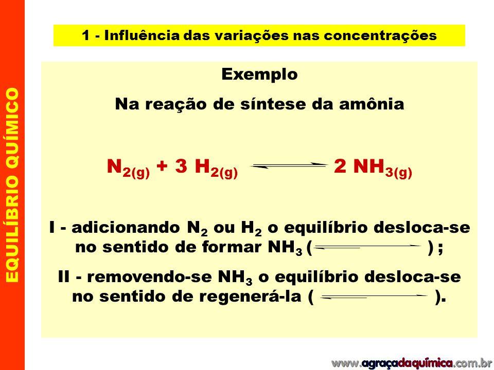 EQUILÍBRIO QUÍMICO 1 - Influência das variações nas concentrações * A adição de um componente (reagente ou produto) irá deslocar o equilíbrio no sentido de consumí-lo.