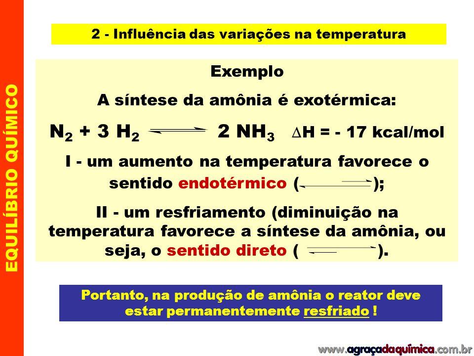 EQUILÍBRIO QUÍMICO 2 - Influência das variações na temperatura Um aumento na temperatura (incremento de energia) favorece a reação no sentido endotérmico.