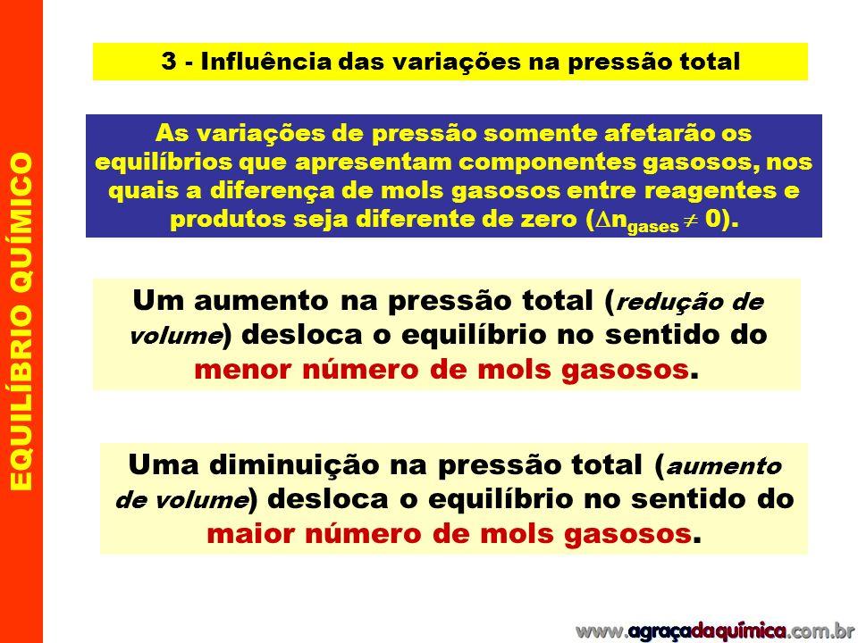 EQUILÍBRIO QUÍMICO 3 - Influência das variações na pressão total N 2 O 4(g) 2NO 2(g) Incolor castanho escuro 1 V 2 V H = + 57 KJ