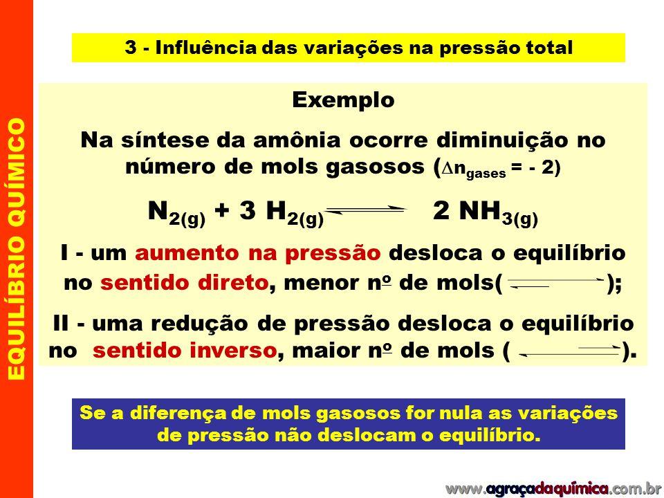 EQUILÍBRIO QUÍMICO 3 - Influência das variações na pressão total Um aumento na pressão total ( redução de volume ) desloca o equilíbrio no sentido do menor número de mols gasosos.