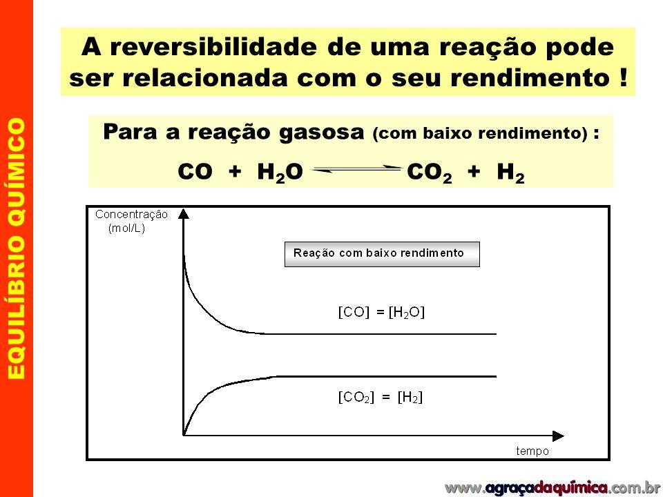 Reações incompletas ou reversíveis São reações nas quais os reagentes não são totalmente convertidos em produtos, havendo sobra de reagente, ao final da reação .